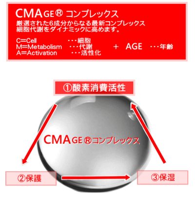 cmage